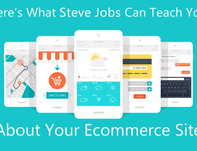 About Your Ecommerce Site