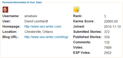 Blog Engage Stats for David Leonhardt aka amabaie