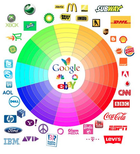 Color Wheel - Credit Search Engine Journal