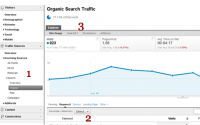4 Ways SEOs Can Use Google Analytics To Improve Results And Profitability