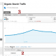 Google Analytics Screen Cap 1