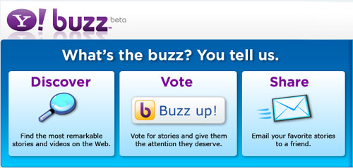 Yahoo! Buzz